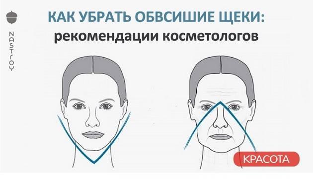 Как решить проблему обвисших щек