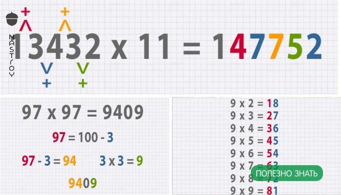 9 математических трюков, которых вы не найдете в школьной программе!