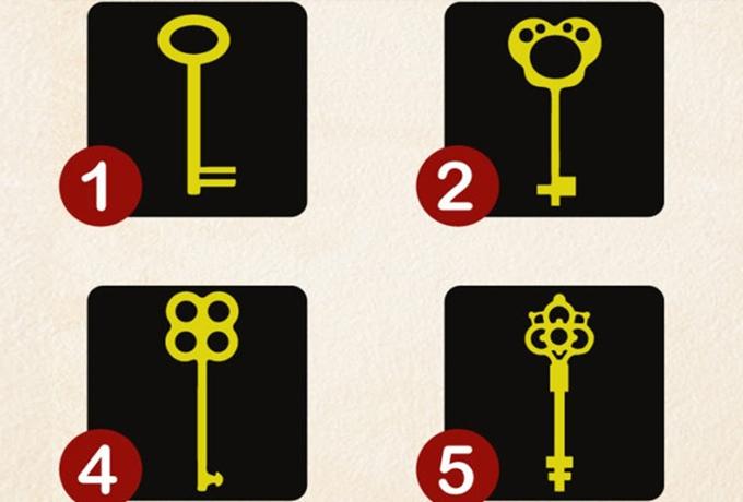 Простой визуальный тест, который поможет определить 2 главных черты характера