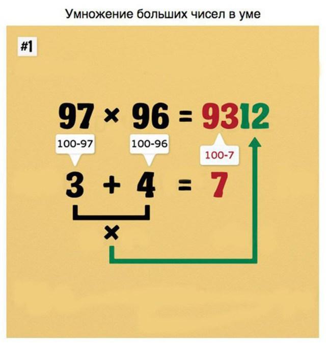 9 Трюков, Которые Сделают из Вас Мастера Математики!