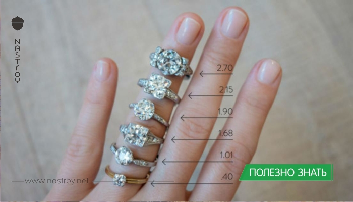 15 вещей, которые надо знать каждому, кто собирается покупать кольцо!