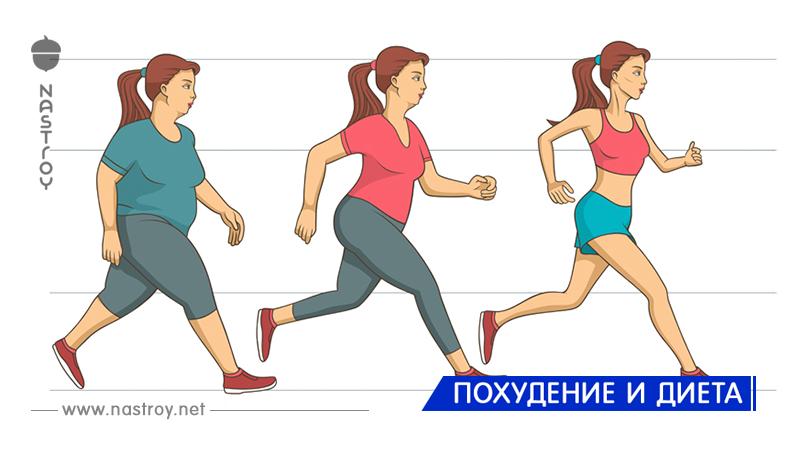 Этот 21-дневный план ходьбы, как по волшебству избавляет от 5-7 кг лишнего веса и не только!