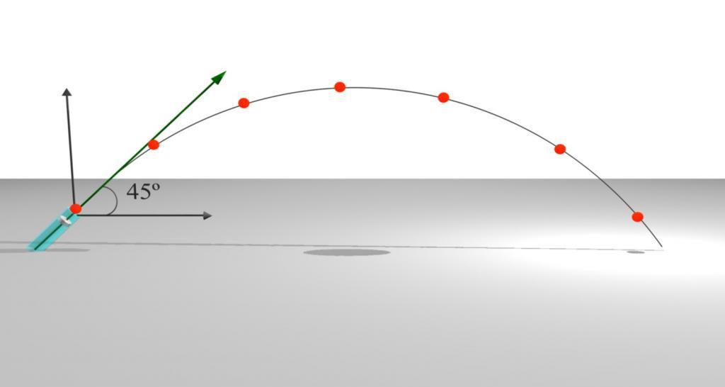 Тело бросили под углом к горизонту: скорость, дальность полета и высота подъема
