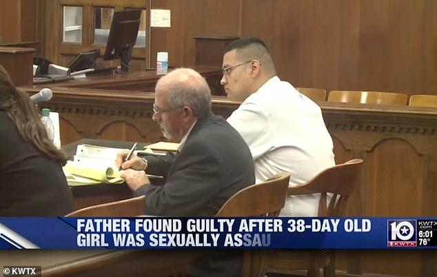27-летний ″отец″ получил 244 года тюрьмы за то, что изнасиловал собственную дочь