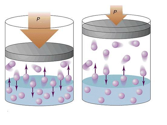 Формулы давления газов идеального и реального. Давление смеси идеальных газов