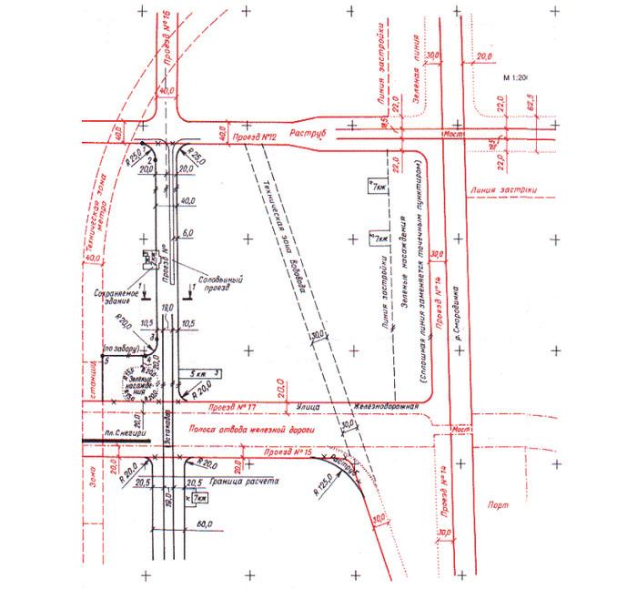 Красная линия улицы   это... Градостроительный кодекс