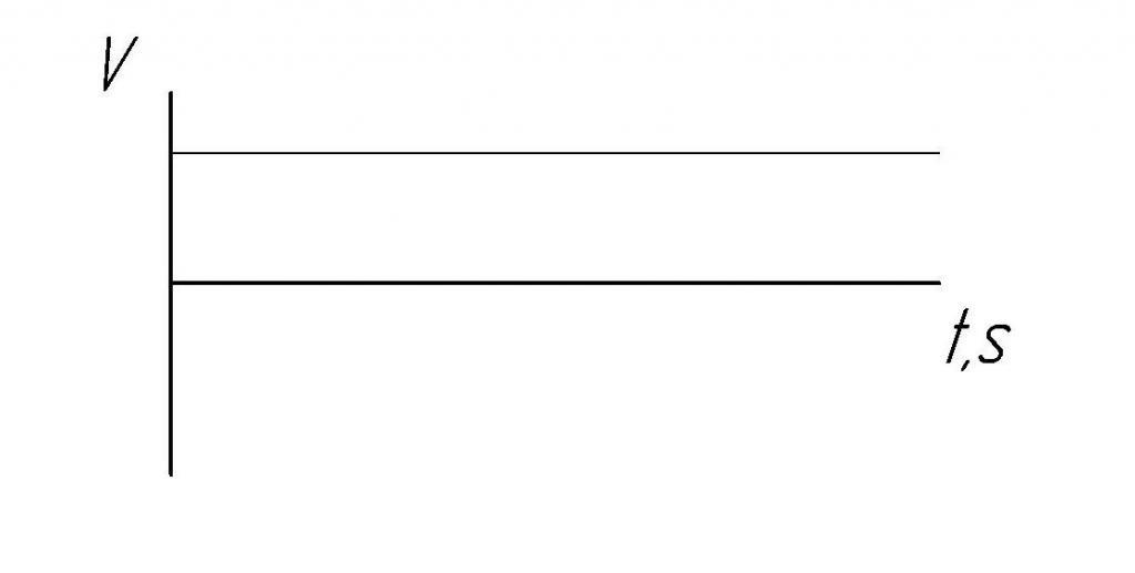 Трехфазный ток: его описание