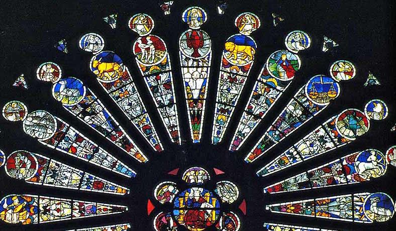 Духовное назначение всех 12 знаков зодиака