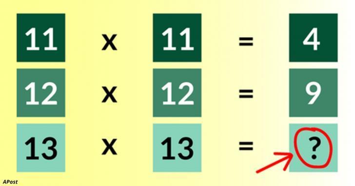 Сможете ли вы решить это знаменитое уравнение?