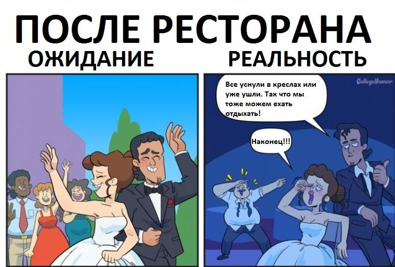 Первая брачная ночь: Ожидания и Реальность