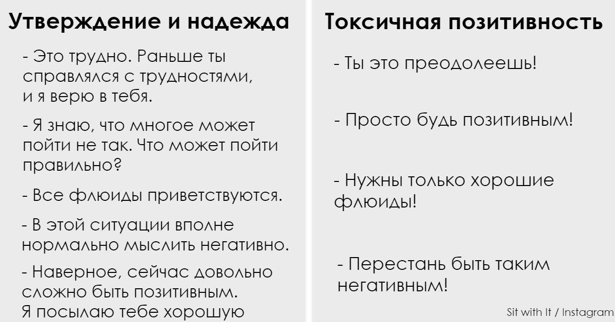 Таблица, объясняющая разницу между поддержкой и ″токсичной позитивностью″