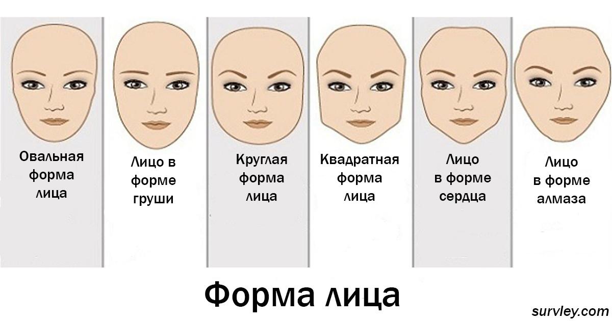 Форма вашего лица расскажет о том, какой вы человек