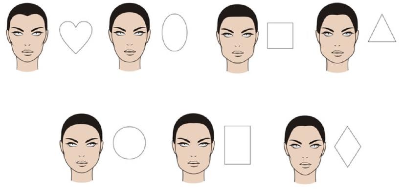 Как по форме лица «прочитать» человека