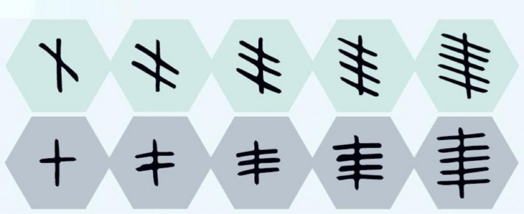 Стоит выбрать один древний кельтский символ Огама, чтобы раскрыть истинную личность
