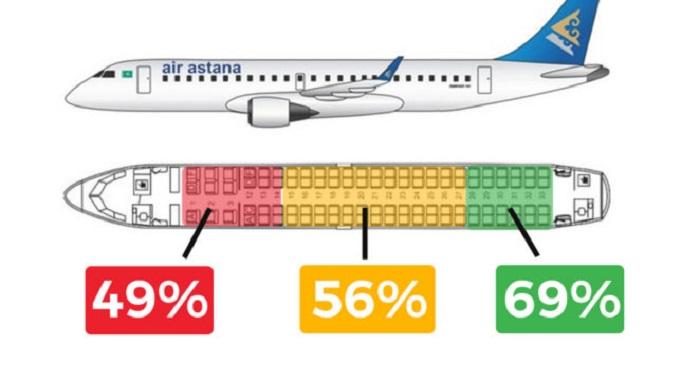 Знакомая стюардесса рассказала о всех  прелестях  полета и своей работы: мечта многих оказывается не такой уж и сказкой