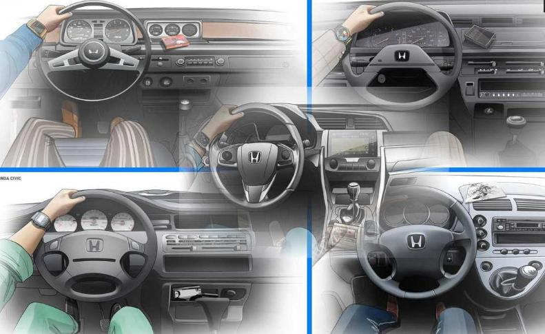 С точки зрения водителя: эволюция интерьера классической Honda Civic за 47 лет