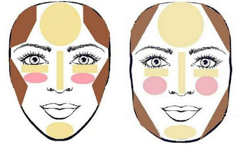 Я подумала, что это макияж на Хэллоуин, когда девушка начала краситься. Не поверила своим глазам, увидев результат: передо мной стояла настоящая красотка