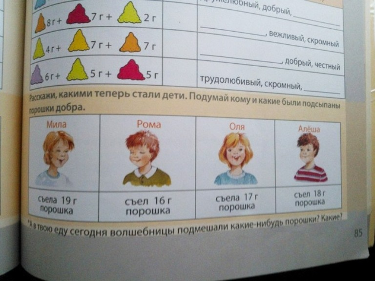 Школьные задания, от которых волосы встают дыбом. Без смеха их делать невозможно