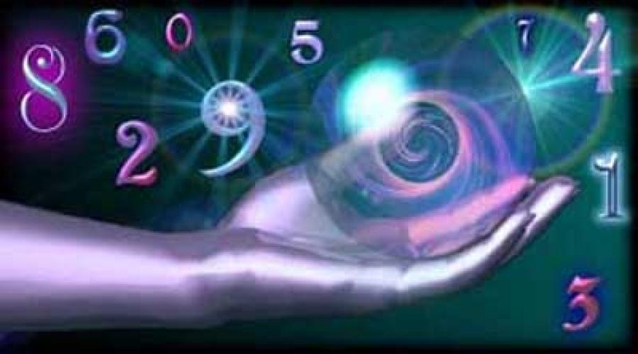 В жизни каждого человека есть особые даты: самые важные годы для каждого знака зодиака