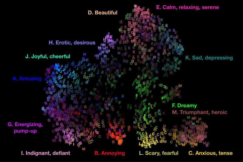 Ученые составили карту человеческих эмоций. Теперь стало известно, какие эмоции вызывает у нас музыка