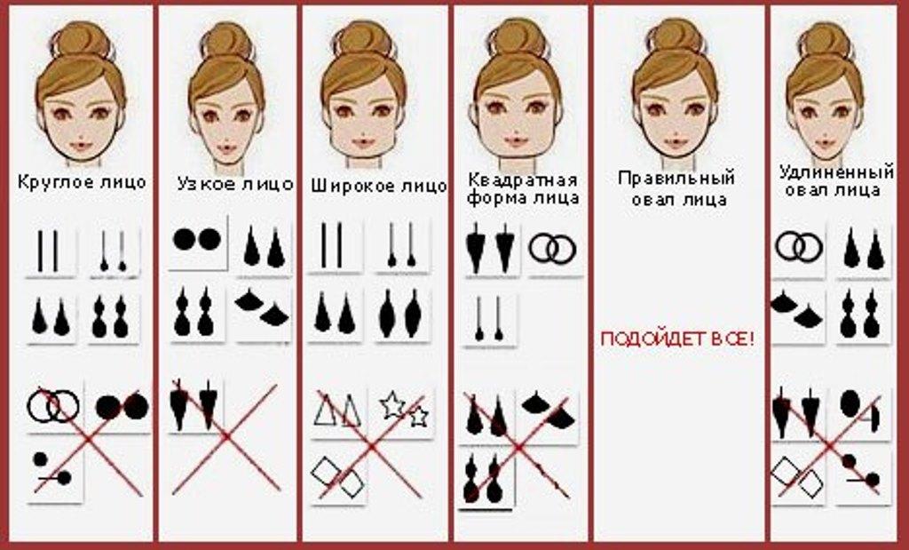 Свет мой, зеркальце, скажи... : какие серьги больше всего подходят в зависимости от формы лица