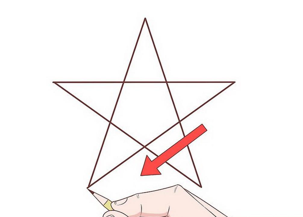 Нарисуйте пятиконечную звезду. Из какой точки вы провели первую линию? Результаты японского теста