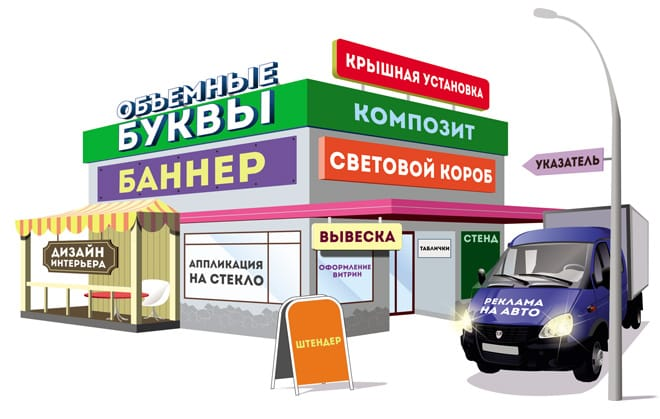 Наружная реклама в Харькове