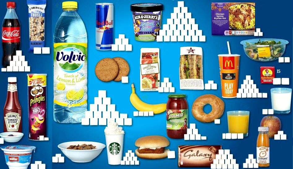 Сколько сахара можно съедать за день без ущерба для здоровья