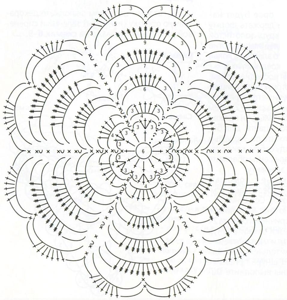 вязаные цветы крючком фото схемы и описание интересные идеи для