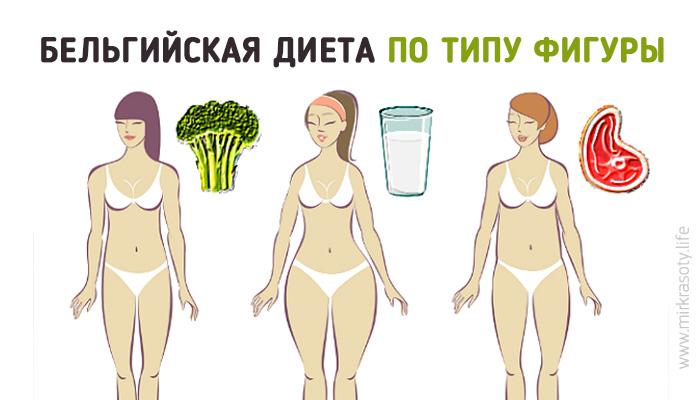 Узнайте, как правильно худеть по вашему типу фигуры!