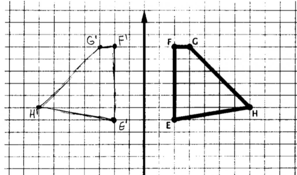 Зеркальная симметрия: определение и примеры