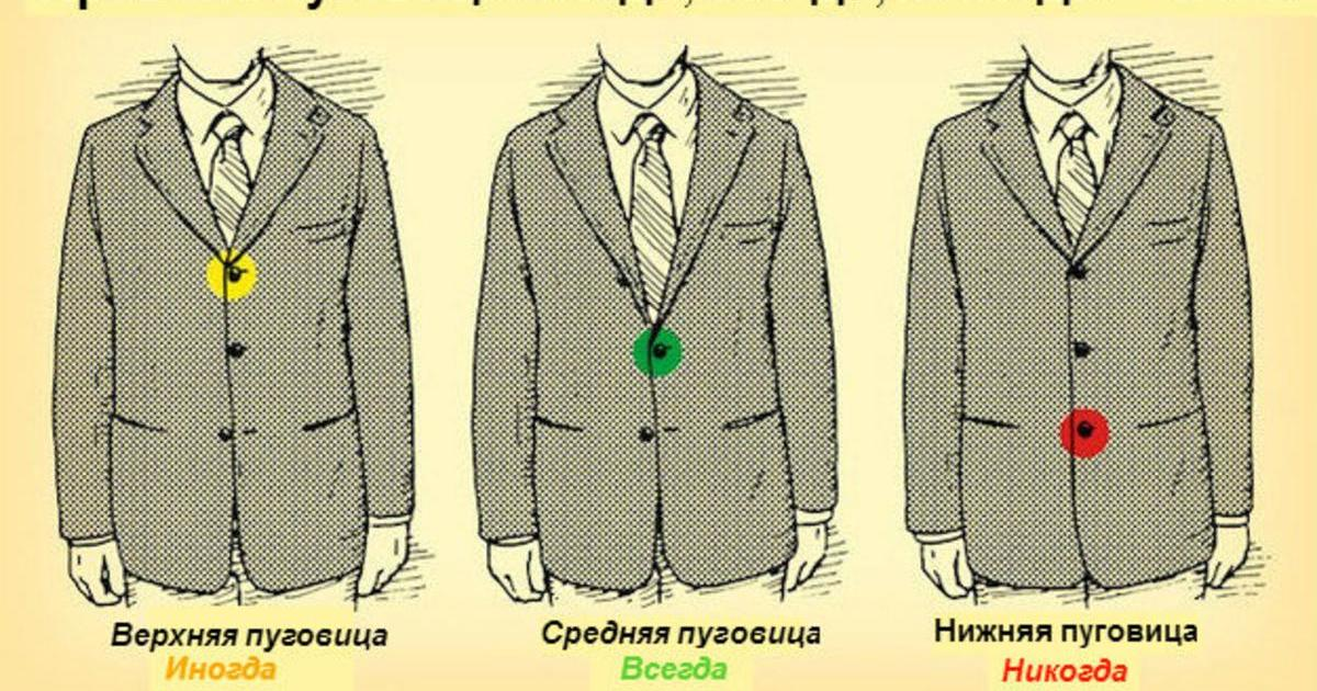 12 секретов, которые должен знать каждый стильный мужчина