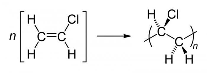 Полиэтилен, формула: основные свойства и виды