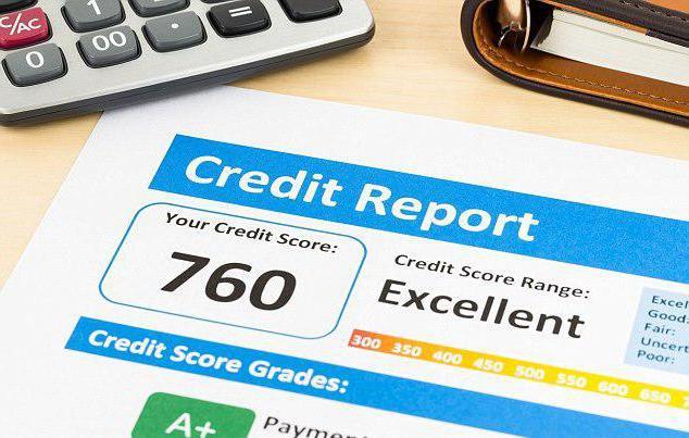 Бухгалтерские проводки по начислению процентов по займу