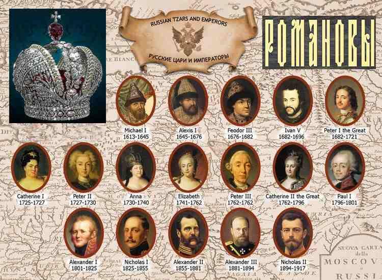 Династия Романовых   история, особенности и интересные факты