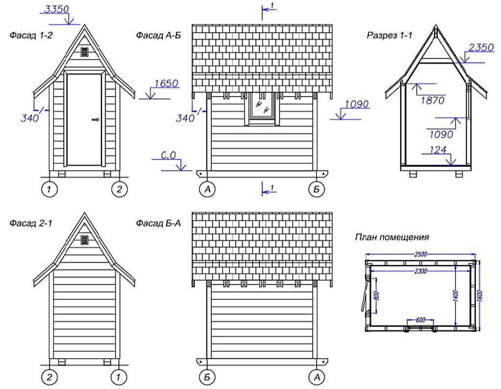 Как сделать домик для колодца своими руками Пошаговая инструкция по оформлению