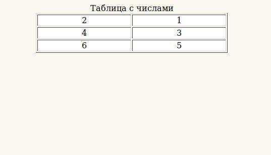 Создание таблицы в HTML
