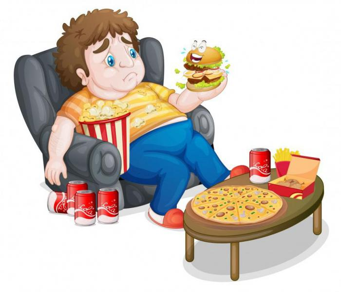 Ученые говорят, что существует не менее 79  синдромов  ожирения