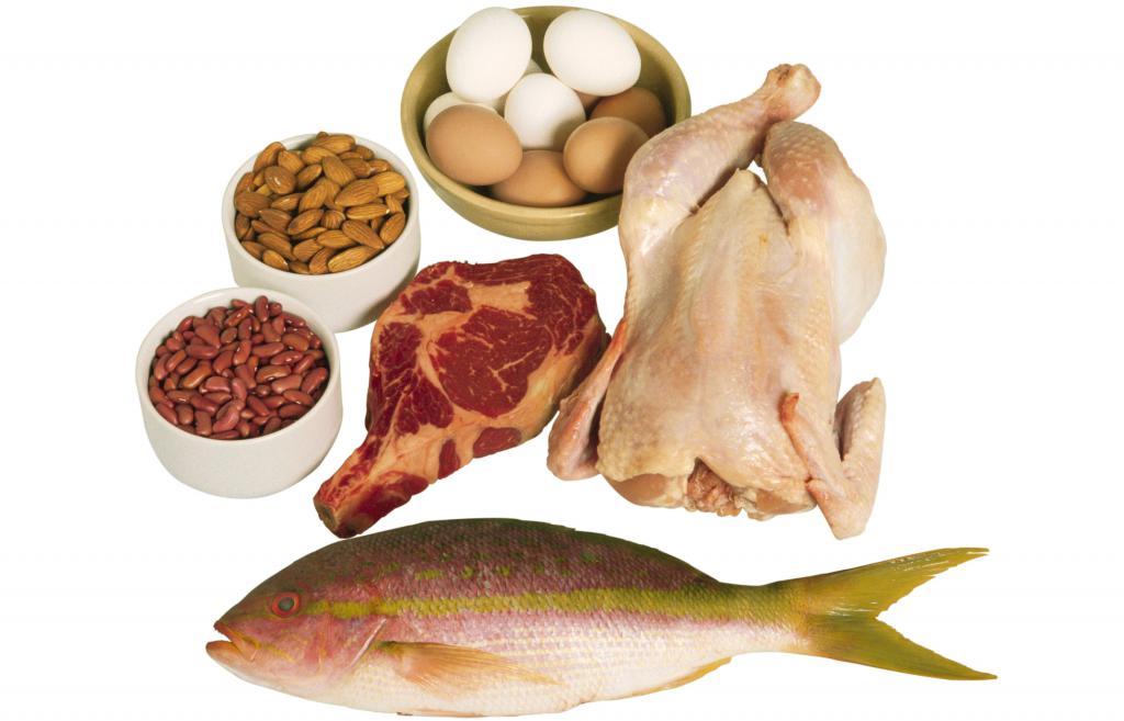 БЖУ для похудения: суточная норма