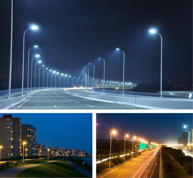 Светильник светодиодный уличного освещения: виды, характеристики, применение