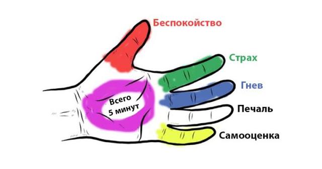 Это 5-минутное упражнение рук снимает тревогу и напряжение