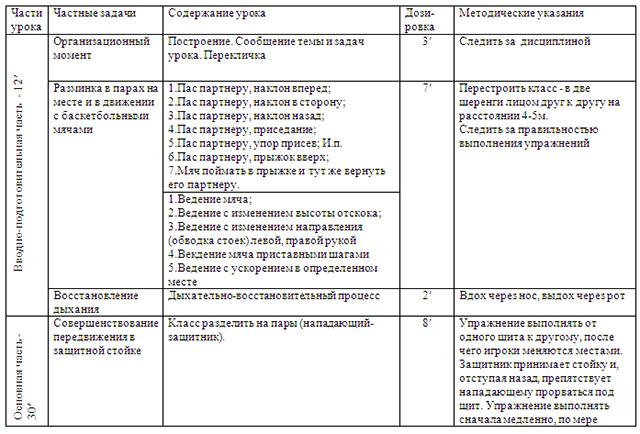 План конспект по физической культуре: особенности и требования