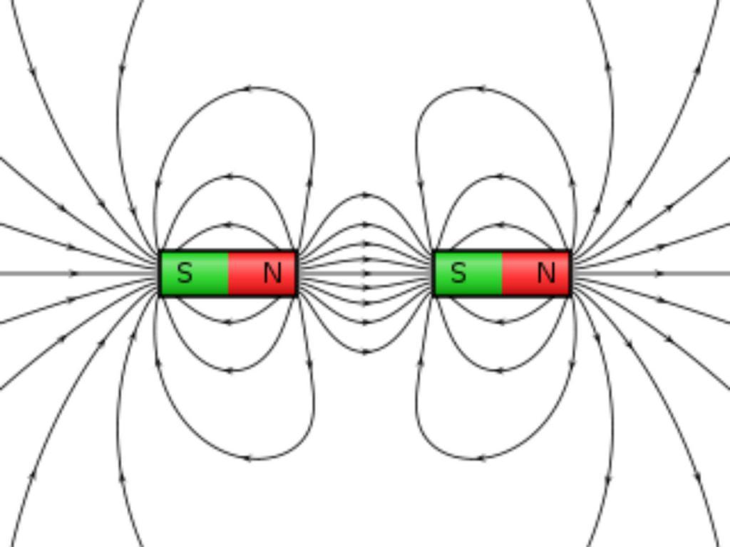 Магнитные свойства веществ. Классификация веществ по магнитным свойствам