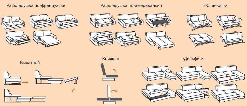 Угловой диван-трансформер: обзор моделей, фото, советы по выбору и отзывы покупателей