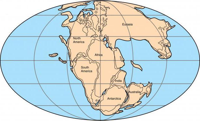 Океаны и материки, их названия, расположение