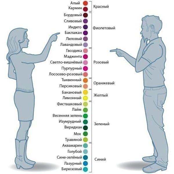 96% женщин не могут пройти этот цветовой тест. Это черный или синий цвет?